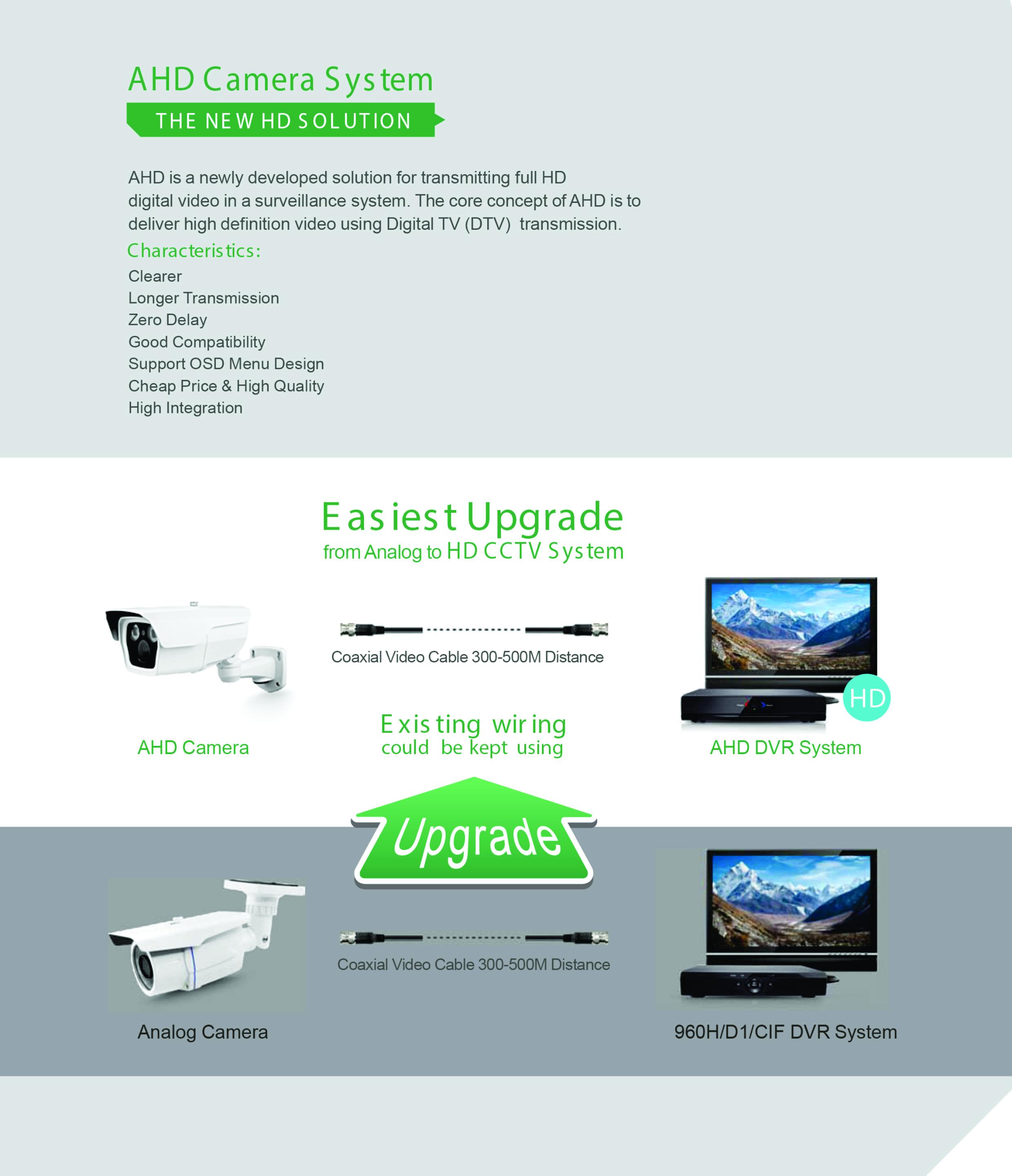 AHD Camera System – XJ Trading LLC